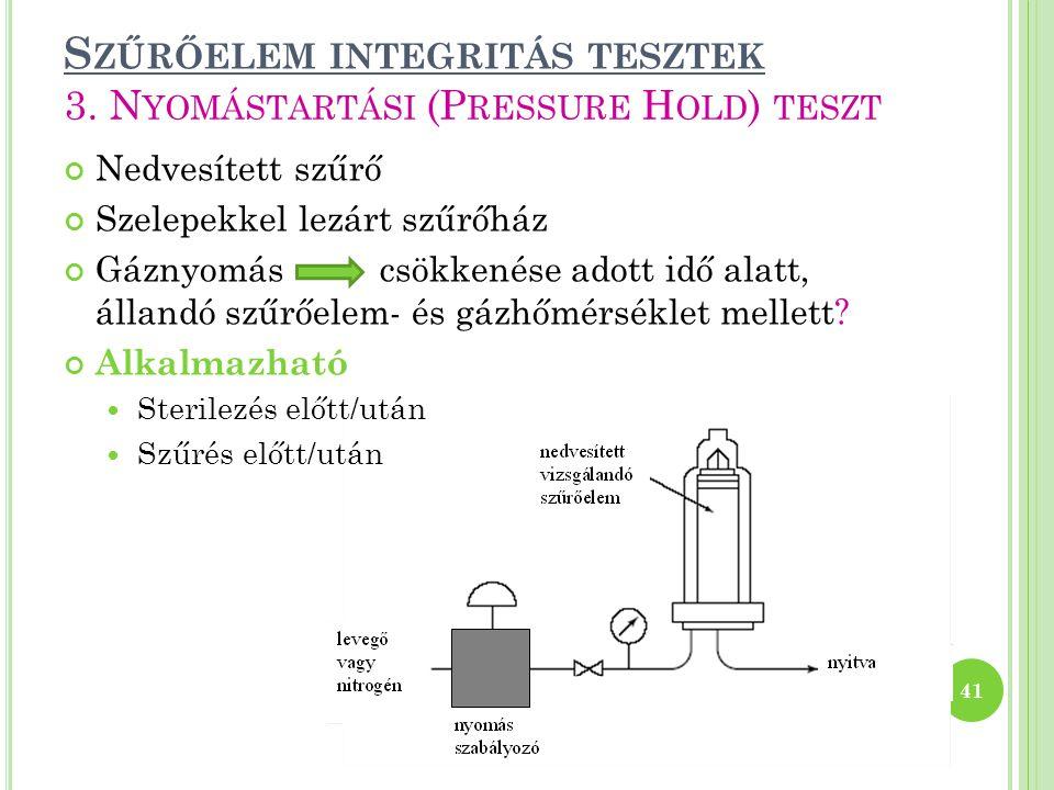 S ZŰRŐELEM INTEGRITÁS TESZTEK Nedvesített szűrő Szelepekkel lezárt szűrőház Gáznyomáscsökkenése adott idő alatt, állandó szűrőelem- és gázhőmérséklet mellett.