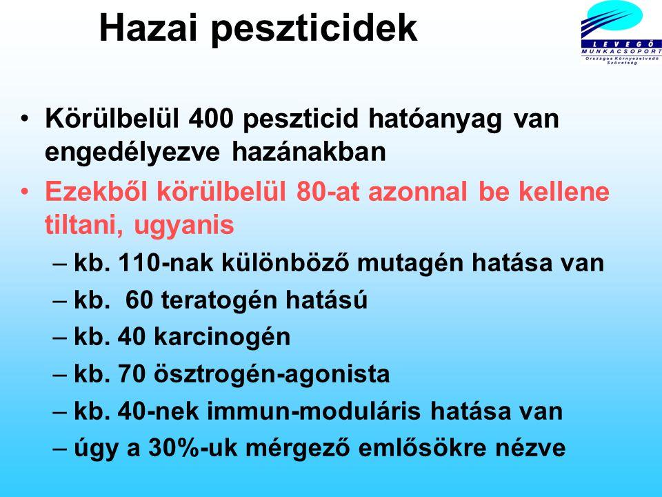 Peszticid használat Magyarországon A XX. század elejétől folyamatosan növekvő peszticid használat a hatvanas-hetvenes években tetőzött Magyarországon[