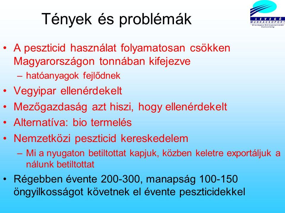 Köszönöm a figyelmet! További információ: simong@levego.hu www.tiszta.levego.hu www.levego.hu