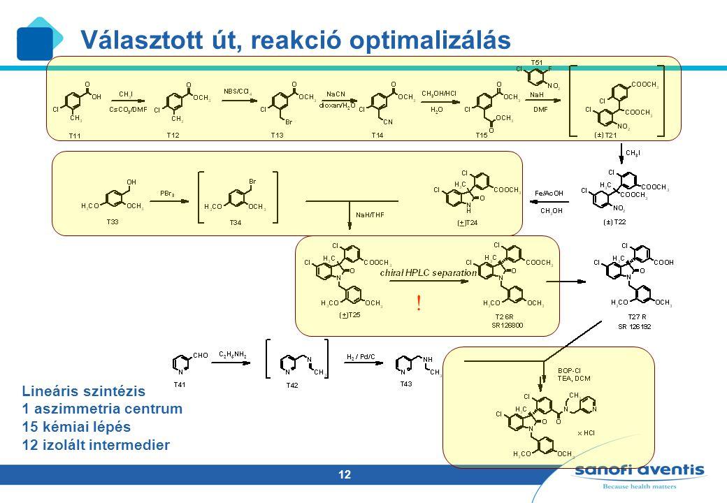 12 ! Lineáris szintézis 1 aszimmetria centrum 15 kémiai lépés 12 izolált intermedier Választott út, reakció optimalizálás
