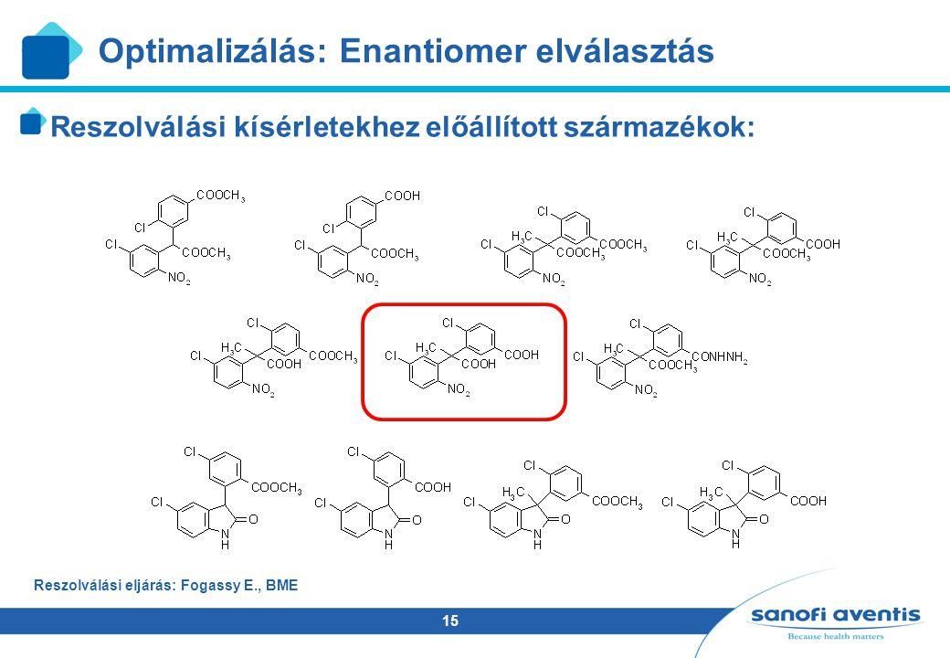 15 Optimalizálás: Enantiomer elválasztás Reszolválási eljárás: Fogassy E., BME Reszolválási kísérletekhez előállított származékok: