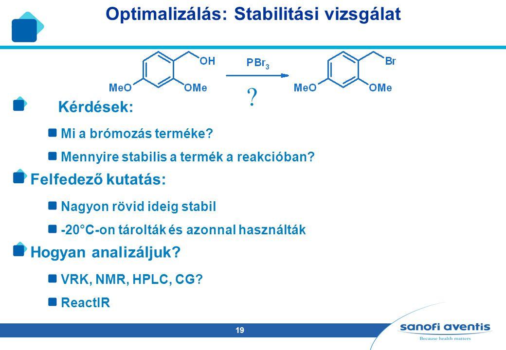 19 Optimalizálás: Stabilitási vizsgálat ? Kérdések: Mi a brómozás terméke? Mennyire stabilis a termék a reakcióban? Felfedező kutatás: Nagyon rövid id