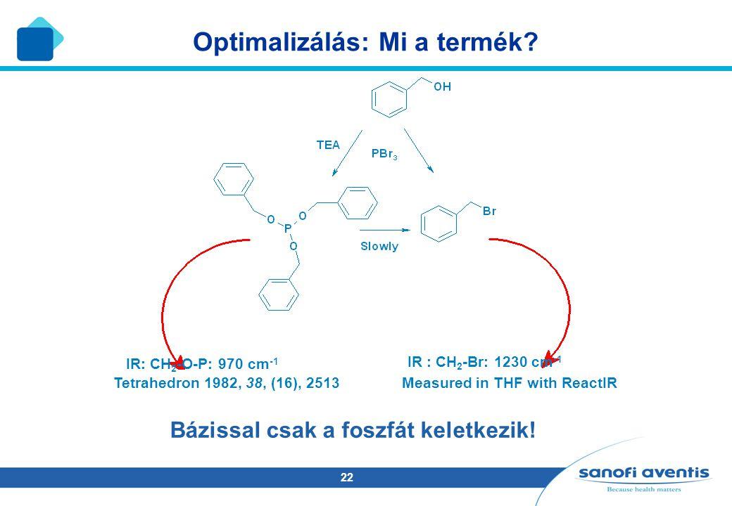 22 Tetrahedron 1982, 38, (16), 2513 IR: CH 2 -O-P: 970 cm -1 IR : CH 2 -Br: 1230 cm -1 Measured in THF with ReactIR Optimalizálás: Mi a termék.