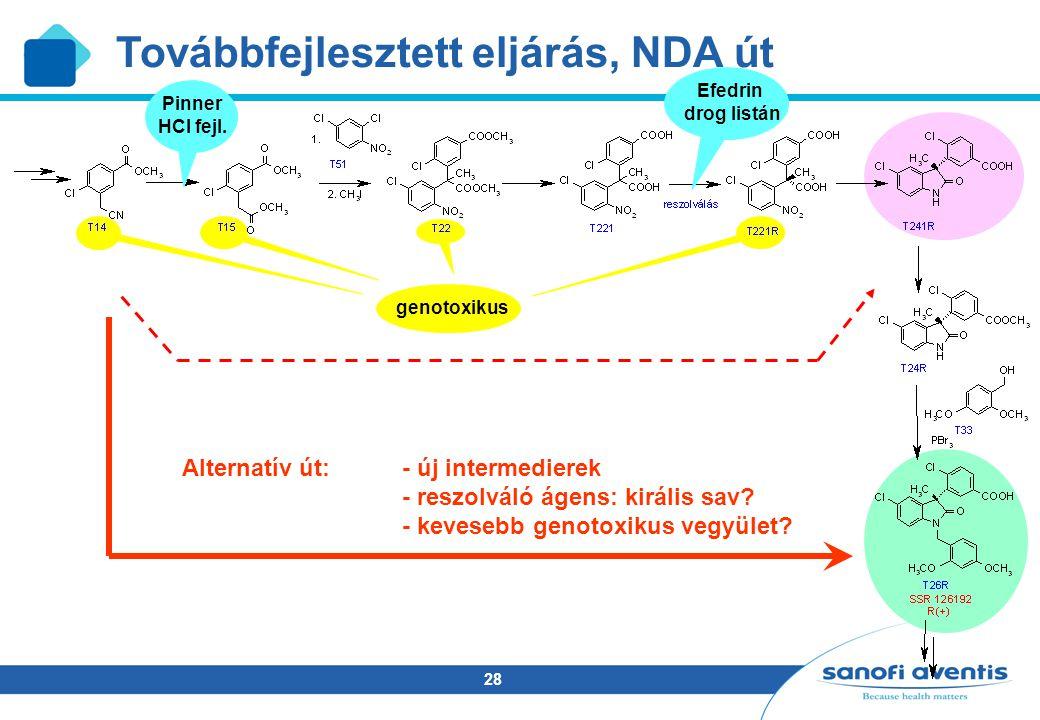 28 genotoxikusPinner HCl fejl. Efedrin drog listán Alternatív út:- új intermedierek - reszolváló ágens: királis sav? - kevesebb genotoxikus vegyület?