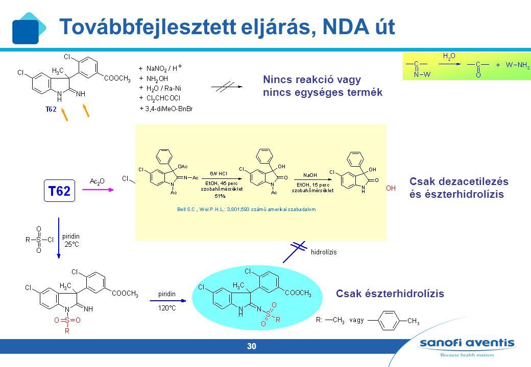 30 Nincs reakció vagy nincs egységes termék Csak észterhidrolízis Csak dezacetilezés és észterhidrolízis Továbbfejlesztett eljárás, NDA út