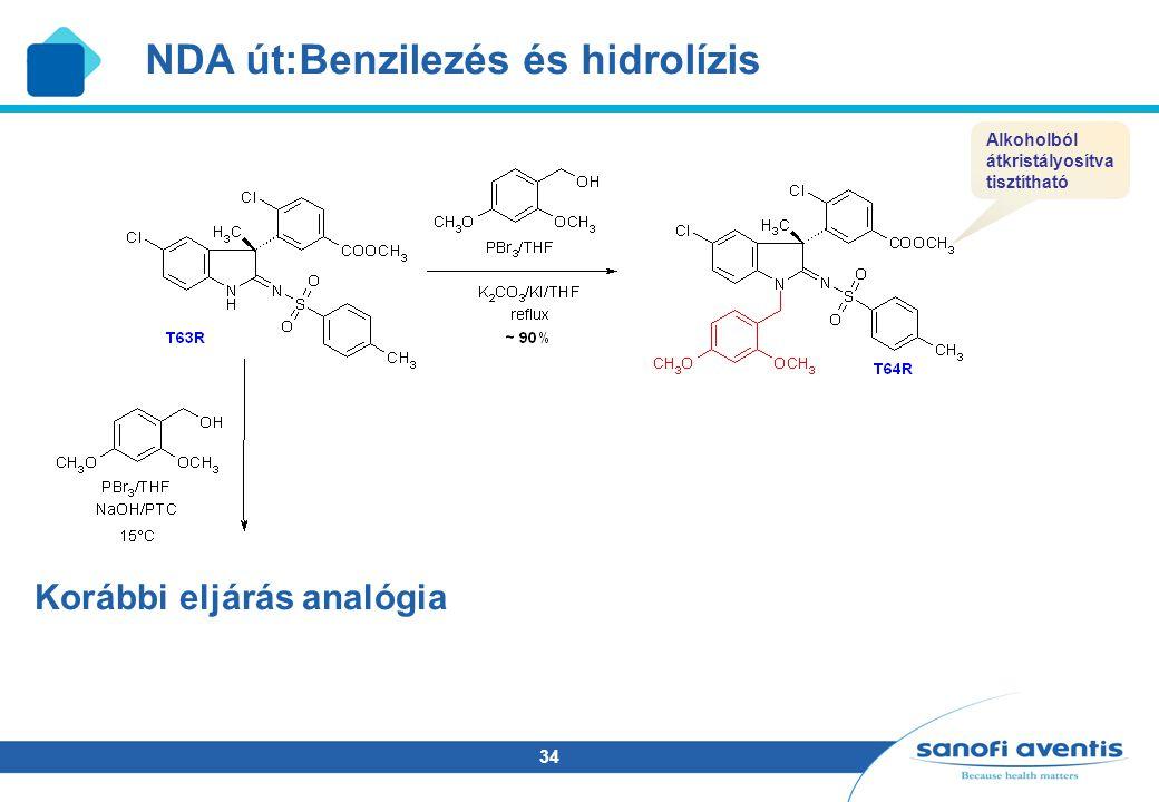 34 NDA út:Benzilezés és hidrolízis Alkoholból átkristályosítva tisztítható Korábbi eljárás analógia