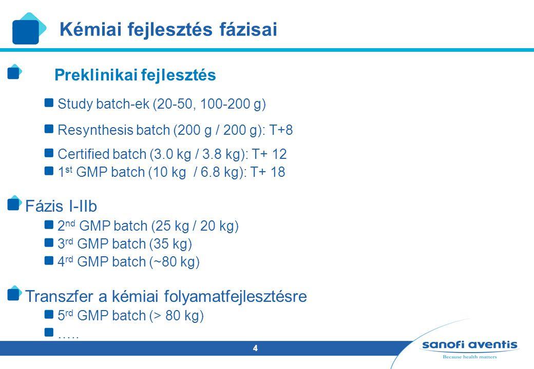 4 Kémiai fejlesztés fázisai Preklinikai fejlesztés Study batch-ek (20-50, 100-200 g) Resynthesis batch (200 g / 200 g): T+8 Certified batch (3.0 kg / 3.8 kg): T+ 12 1 st GMP batch (10 kg / 6.8 kg): T+ 18 Fázis I-IIb 2 nd GMP batch (25 kg / 20 kg) 3 rd GMP batch (35 kg) 4 rd GMP batch (~80 kg) Transzfer a kémiai folyamatfejlesztésre 5 rd GMP batch (> 80 kg) …..