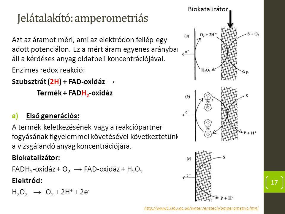 Jelátalakító: amperometriás Azt az áramot méri, ami az elektródon fellép egy adott potenciálon. Ez a mért áram egyenes arányban áll a kérdéses anyag o