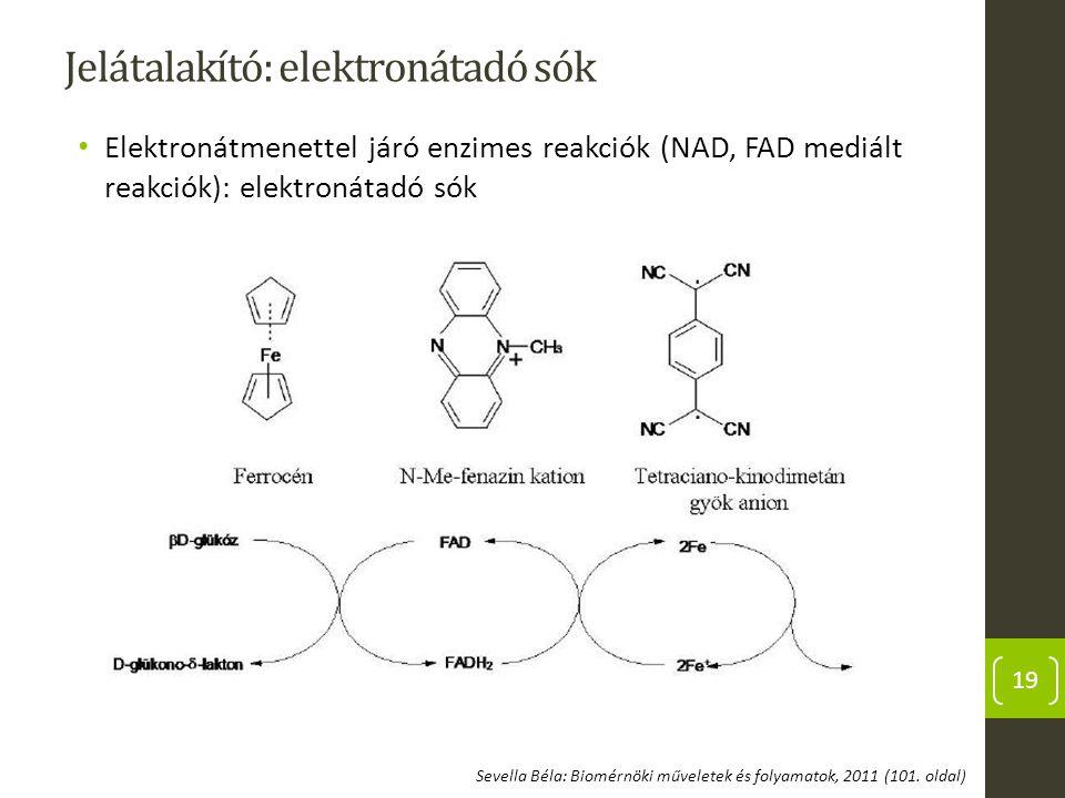 Jelátalakító: elektronátadó sók Elektronátmenettel járó enzimes reakciók (NAD, FAD mediált reakciók): elektronátadó sók 19 Sevella Béla: Biomérnöki mű