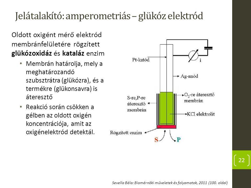 Jelátalakító: amperometriás – glükóz elektród Oldott oxigént mérő elektród membránfelületére rögzített glükózoxidáz és kataláz enzim Membrán határolja
