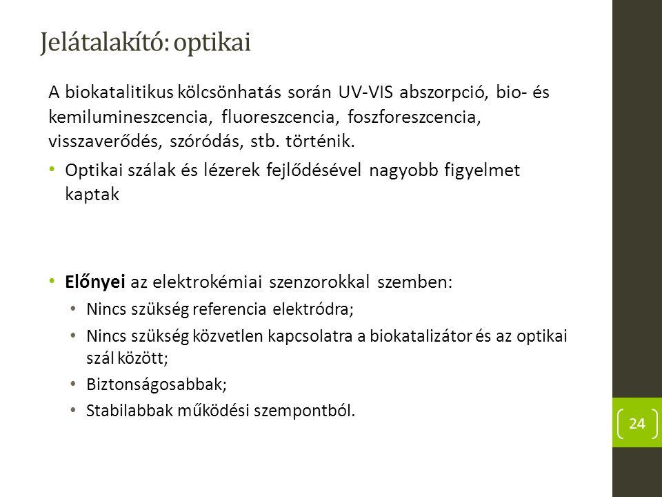 Jelátalakító: optikai A biokatalitikus kölcsönhatás során UV-VIS abszorpció, bio- és kemilumineszcencia, fluoreszcencia, foszforeszcencia, visszaverőd