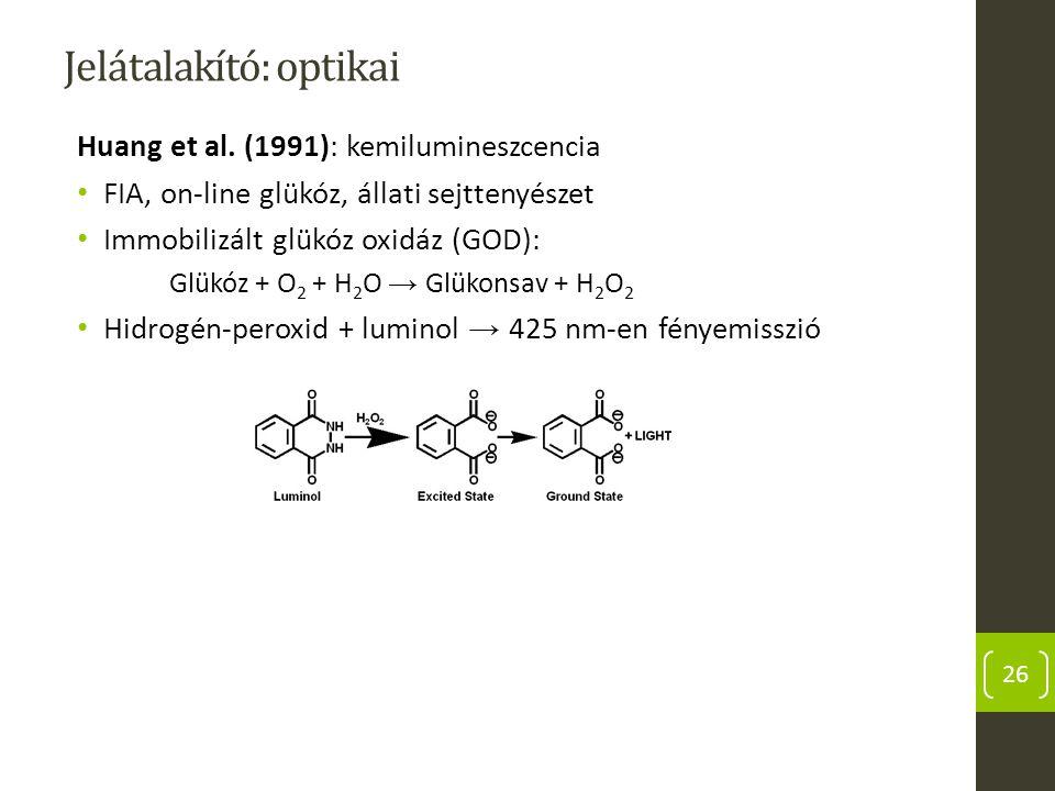 Jelátalakító: optikai Huang et al. (1991): kemilumineszcencia FIA, on-line glükóz, állati sejttenyészet Immobilizált glükóz oxidáz (GOD): Glükóz + O 2