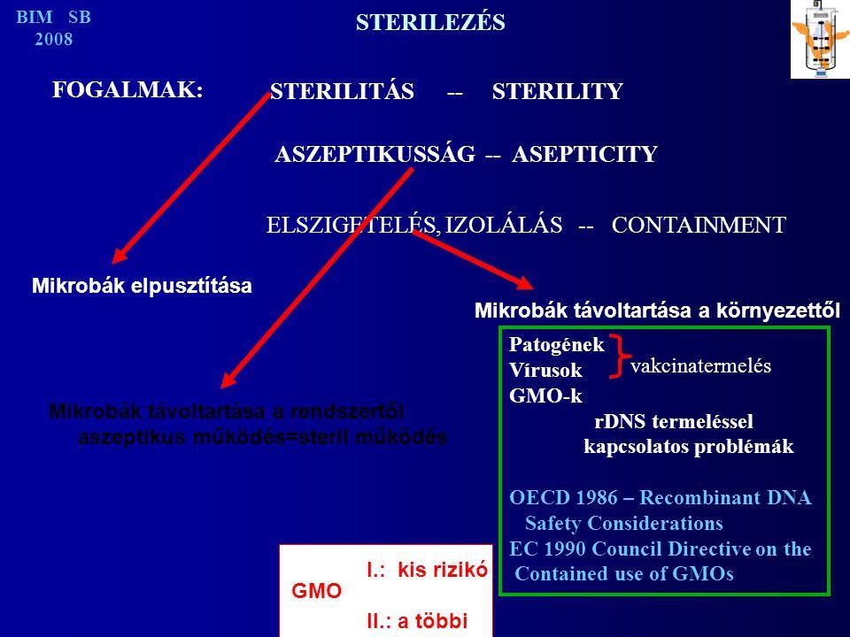 STERILEZÉS BIM SB 2008 FOGALMAK: STERILITÁS -- STERILITY ASZEPTIKUSSÁG -- ASEPTICITY ELSZIGETELÉS, IZOLÁLÁS -- CONTAINMENT Mikrobák elpusztítása Mikrobák távoltartása a rendszertől aszeptikus működés=steril működés Mikrobák távoltartása a környezettől Patogének Vírusok GMO-k rDNS termeléssel kapcsolatos problémák OECD 1986 – Recombinant DNA Safety Considerations EC 1990 Council Directive on the Contained use of GMOs vakcinatermelés GMO I.: kis rizikó II.: a többi