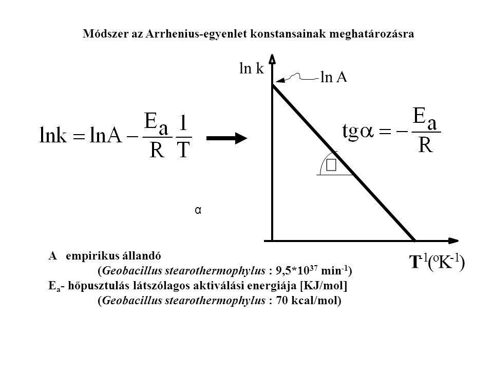 ln k ln A T ( o K ) Módszer az Arrhenius-egyenlet konstansainak meghatározásra A empirikus állandó (Geobacillus stearothermophylus : 9,5*10 37 min -1 ) E a - hőpusztulás látszólagos aktiválási energiája [KJ/mol  (Geobacillus stearothermophylus : 70 kcal/mol) α 
