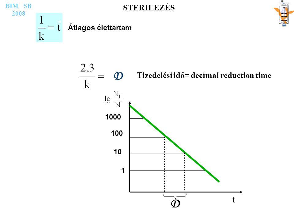 STERILEZÉS BIM SB 2008 Átlagos élettartam Tizedelési idő= decimal reduction time 1000 100 10 1 D D t