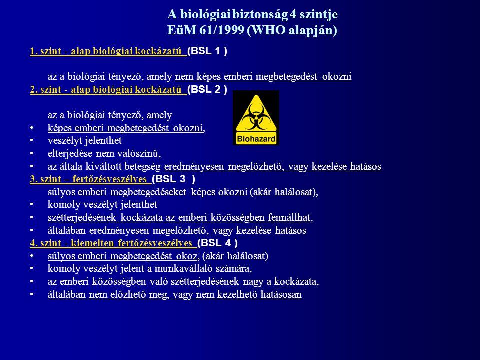 A biológiai biztonság 4 szintje EüM 61/1999 (WHO alapján) 1.