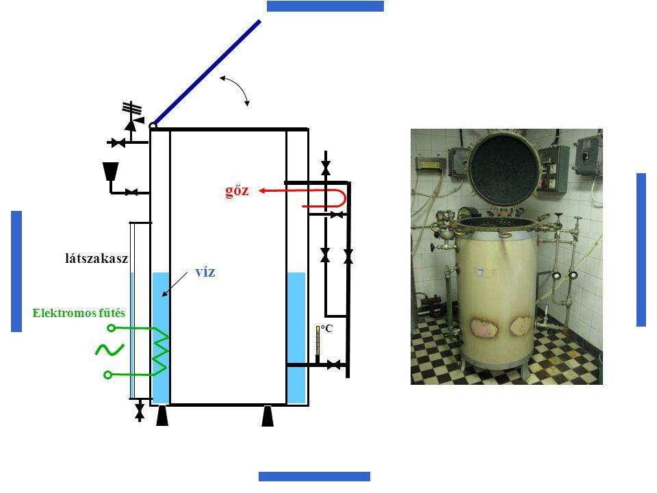 oCoC gőz víz Elektromos fűtés látszakasz
