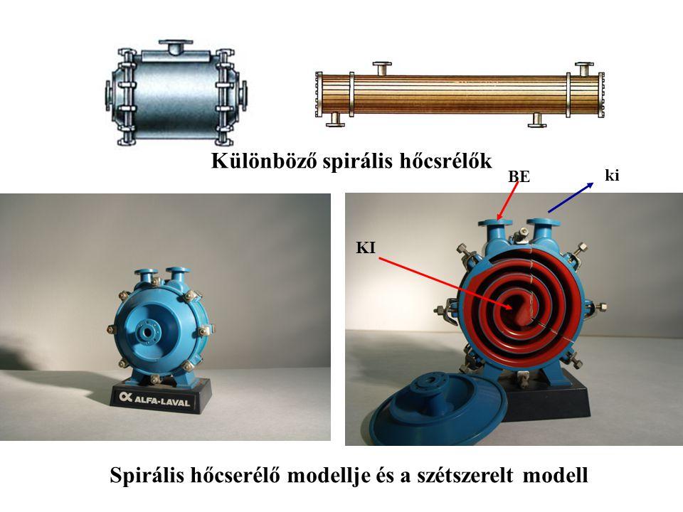 Különböző spirális hőcsrélők Spirális hőcserélő modellje és a szétszerelt modell BE KI ki