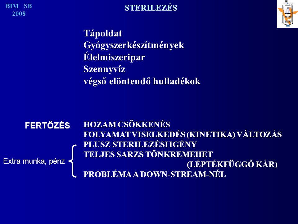 STERILEZÉS BIM SB 2008 FERTŐZÉS HOZAM CSÖKKENÉS FOLYAMAT VISELKEDÉS (KINETIKA) VÁLTOZÁS PLUSZ STERILEZÉSI IGÉNY TELJES SARZS TÖNKREMEHET (LÉPTÉKFÜGGŐ KÁR) PROBLÉMA A DOWN-STREAM-NÉL Extra munka, pénz Tápoldat Gyógyszerkészítmények Élelmiszeripar Szennyvíz végső elöntendő hulladékok
