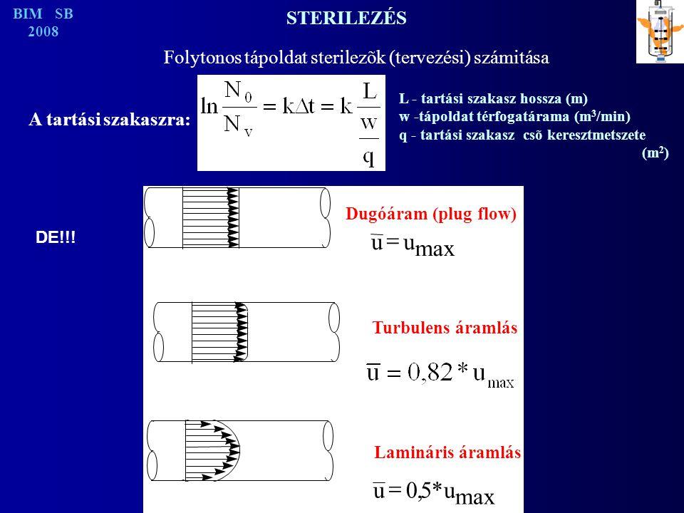STERILEZÉS BIM SB 2008 Folytonos tápoldat sterilezõk (tervezési) számitása A tartási szakaszra: DE!!.