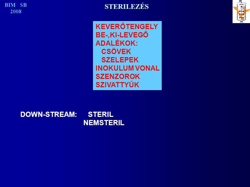 STERILEZÉS BIM SB 2008 KEVERŐTENGELY BE-,KI-LEVEGŐ ADALÉKOK: CSÖVEK SZELEPEK INOKULUM VONAL SZENZOROK SZIVATTYÚK DOWN-STREAM: STERIL NEMSTERIL