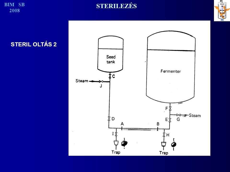 STERILEZÉS BIM SB 2008 STERIL OLTÁS 2