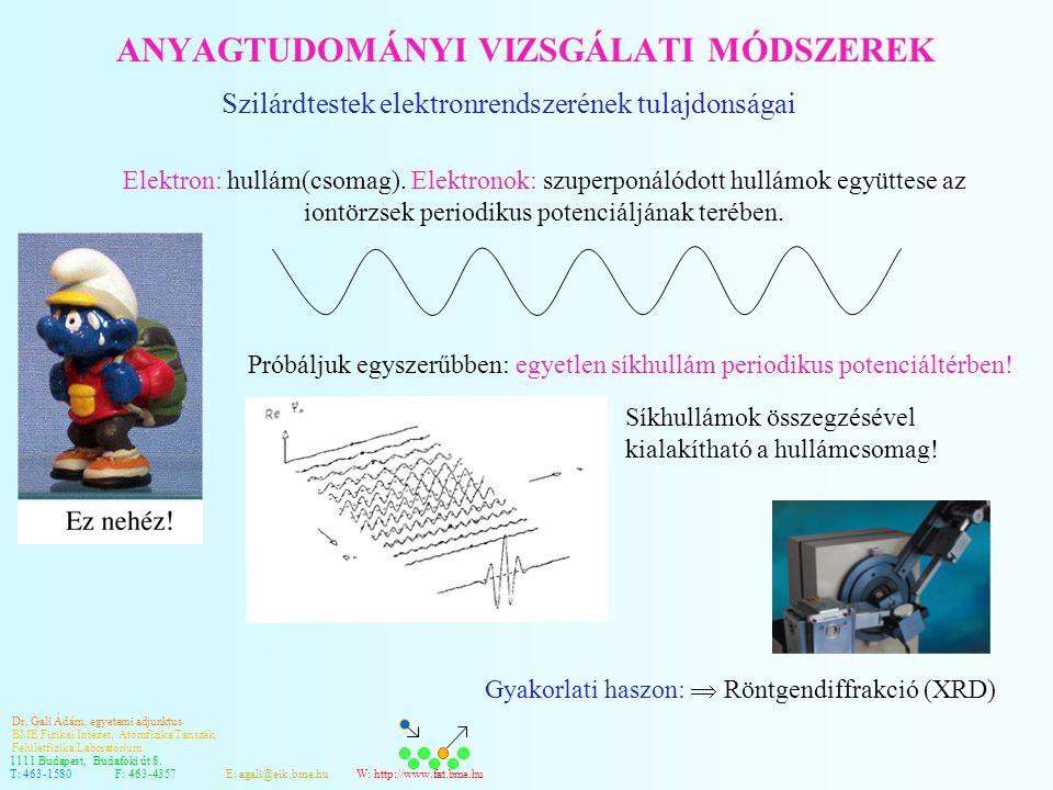 Dr. Gali Ádám, egyetemi adjunktus BME Fizikai Intézet, Atomfizika Tanszék, Felületfizika Laboratórium 1111 Budapest, Budafoki út 8. T: 463-1580F: 463-
