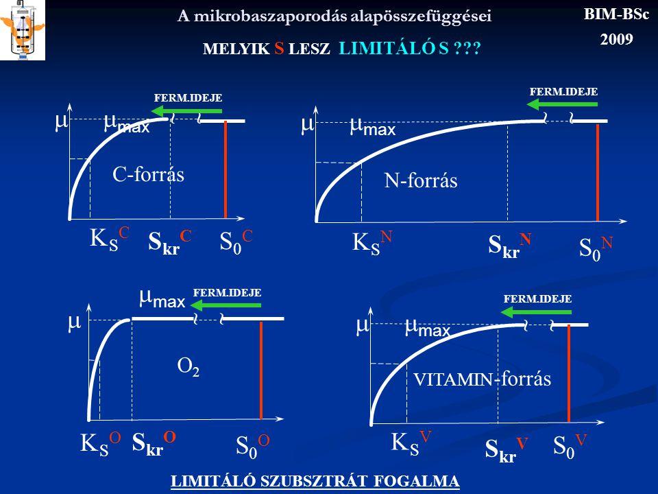 A mikrobaszaporodás alapösszefüggései LIMITÁLÓ SZUBSZTRÁT FOGALMA  max SCSC S kr C S0CS0C C-forrás ~ FERM.IDEJE  max SNSN S kr N S0NS0N N-forr