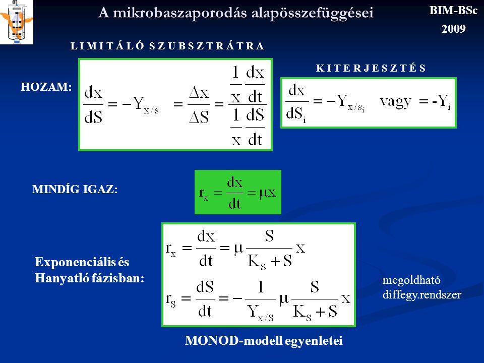 A mikrobaszaporodás alapösszefüggései HOZAM: MINDÍG IGAZ: Exponenciális és Hanyatló fázisban: MONOD-modell egyenletei L I M I T Á L Ó S Z U B S Z T R