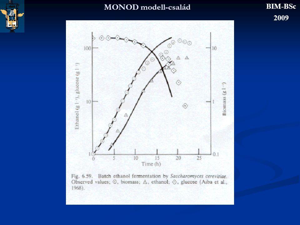 MONOD modell-család BIM-BSc 2009