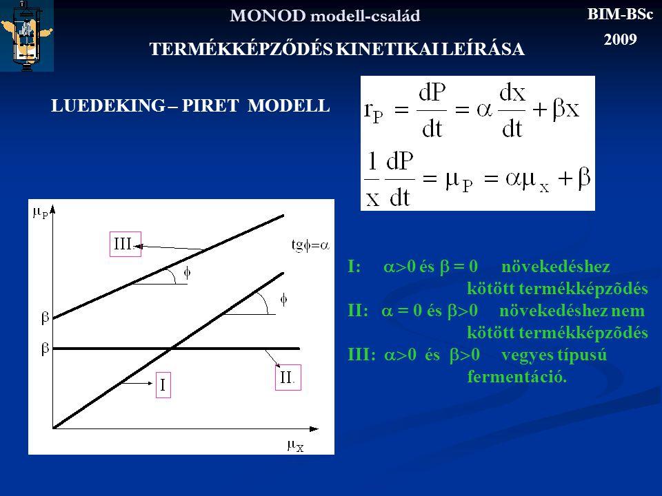 MONOD modell-család TERMÉKKÉPZŐDÉS KINETIKAI LEÍRÁSA LUEDEKING – PIRET MODELL I:  0 és  = 0 növekedéshez kötött termékképzõdés II:  = 0 és  0 nö