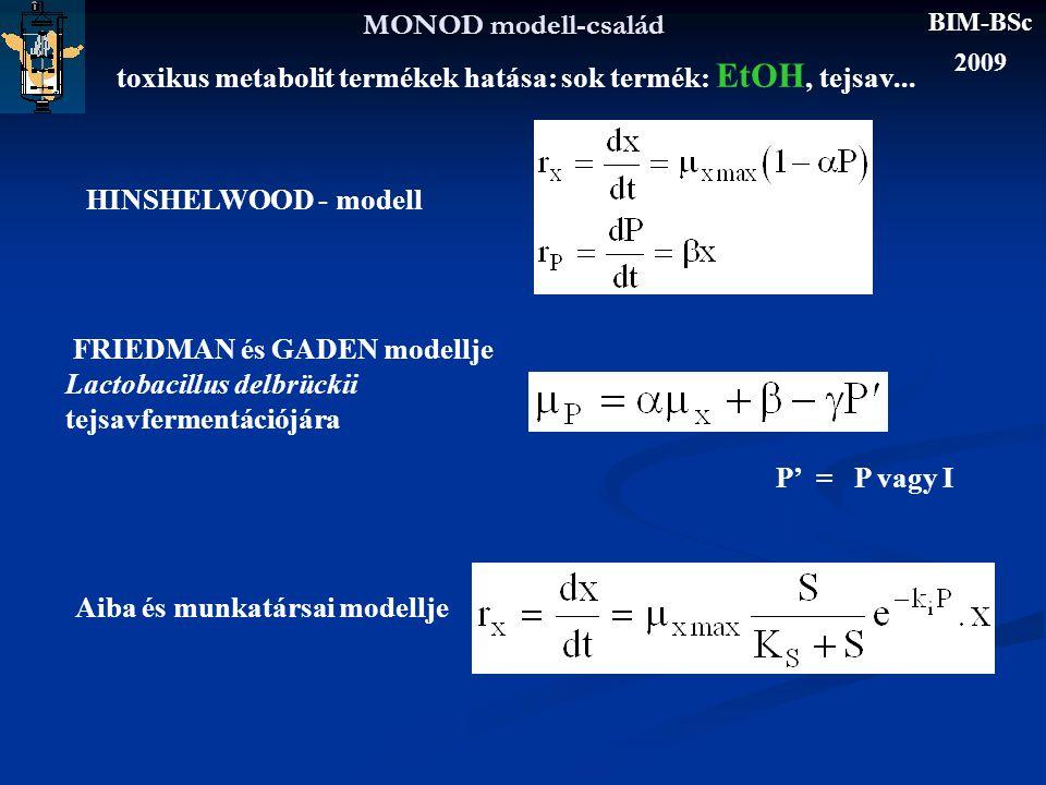MONOD modell-család toxikus metabolit termékek hatása: sok termék: EtOH, tejsav... HINSHELWOOD - modell FRIEDMAN és GADEN modellje Lactobacillus delbr