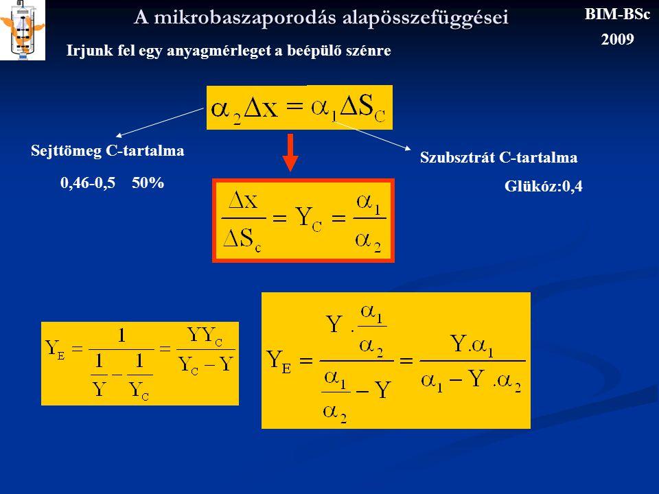 A mikrobaszaporodás alapösszefüggései Sejttömeg C-tartalma Szubsztrát C-tartalma 0,46-0,5 50% Glükóz:0,4 Irjunk fel egy anyagmérleget a beépülő szénre