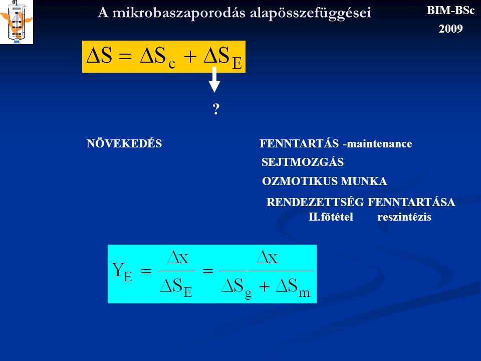 A mikrobaszaporodás alapösszefüggései ? NÖVEKEDÉSFENNTARTÁS -maintenance SEJTMOZGÁS OZMOTIKUS MUNKA RENDEZETTSÉG FENNTARTÁSA II.főtétel reszintézis BI