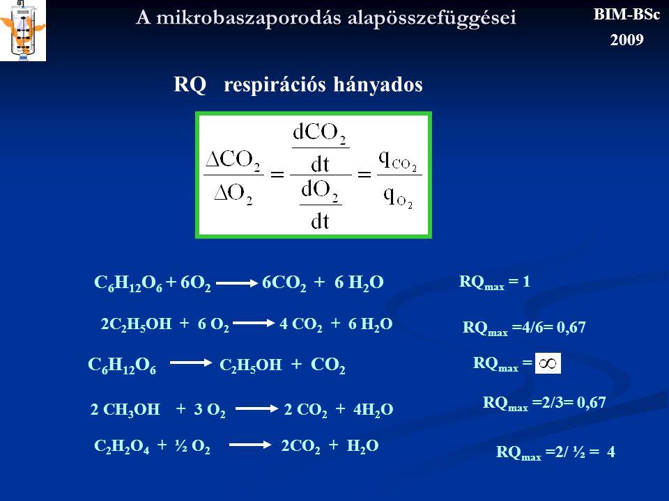 A mikrobaszaporodás alapösszefüggései RQ respirációs hányados C 6 H 12 O 6 + 6O 2 6CO 2 + 6 H 2 O RQ max = 1 2C 2 H 5 OH + 6 O 2 4 CO 2 + 6 H 2 O RQ m