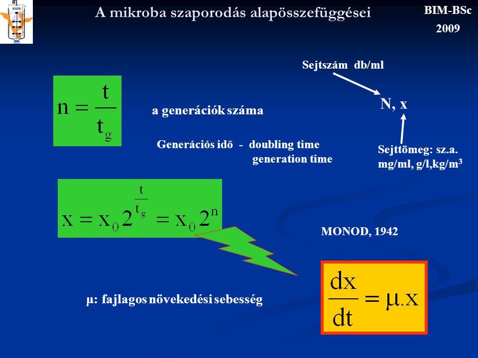 A mikroba szaporodás alapösszefüggései a generációk száma Generációs idő - doubling time generation time N, x Sejtszám db/ml Sejttömeg: sz.a. mg/ml, g