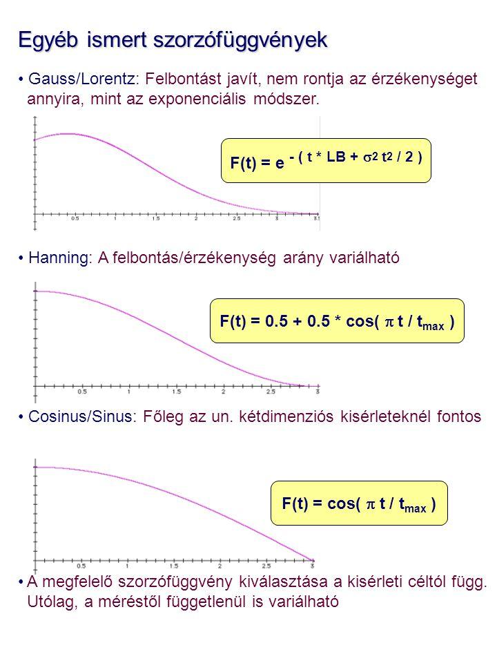 Egyéb ismert szorzófüggvények Gauss/Lorentz: Felbontást javít, nem rontja az érzékenységet annyira, mint az exponenciális módszer. Hanning: A felbontá