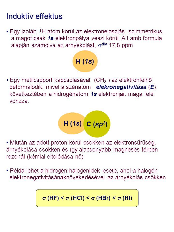 Induktív effektus Egy izolált 1 H atom körül az elektroneloszlás szimmetrikus, a magot csak 1s elektronpálya veszi körül. A Lamb formula alapján számo
