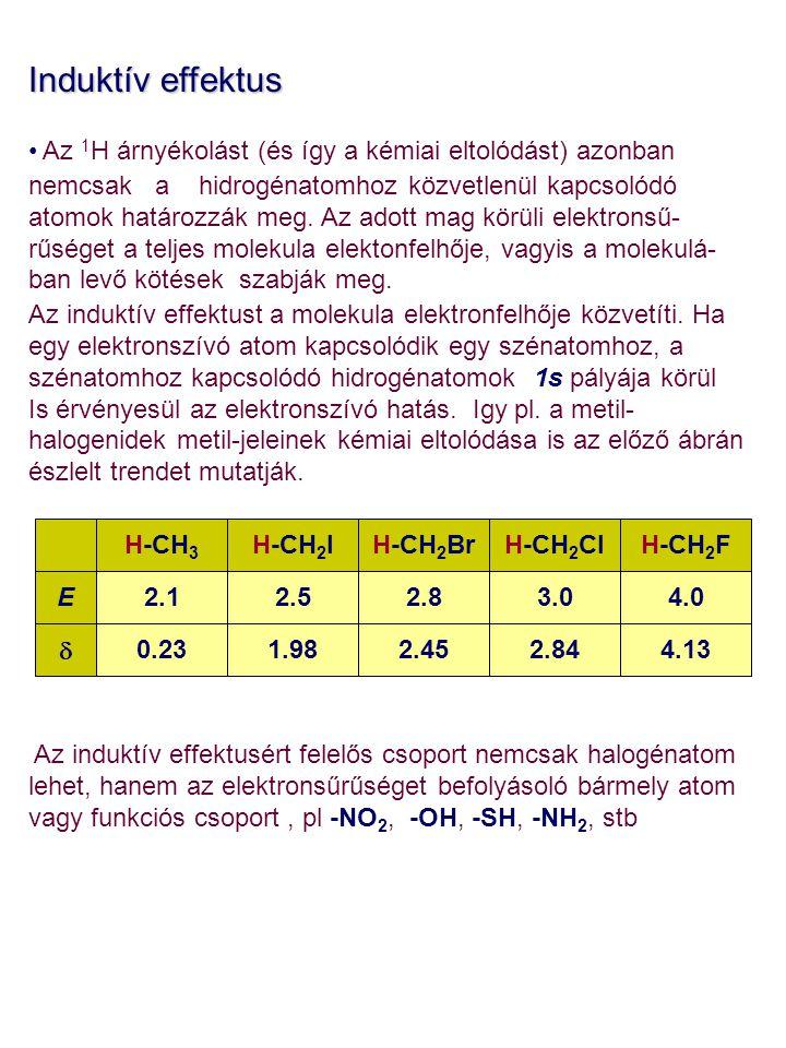 Induktív effektus Az 1 H árnyékolást (és így a kémiai eltolódást) azonban nemcsak a hidrogénatomhoz közvetlenül kapcsolódó atomok határozzák meg. Az a