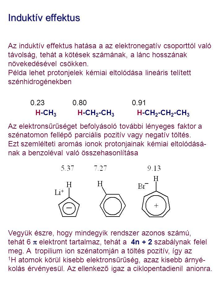 Induktív effektus Az induktív effektus hatása a az elektronegatív csoporttól való távolság, tehát a kötések számának, a lánc hosszának növekedésével csökken.