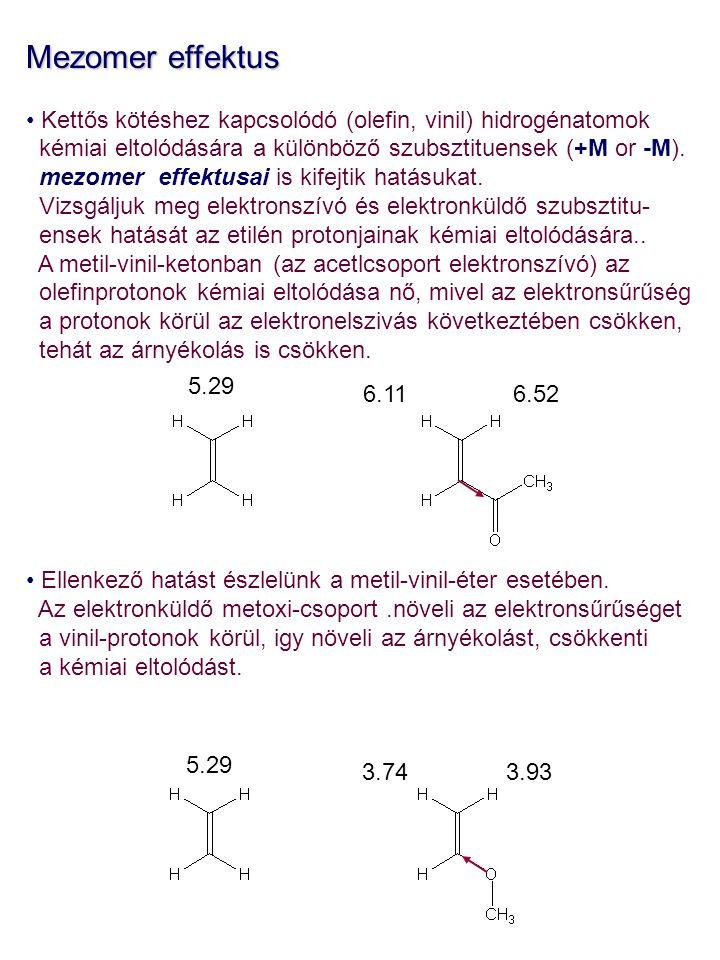 Mezomer effektus Kettős kötéshez kapcsolódó (olefin, vinil) hidrogénatomok kémiai eltolódására a különböző szubsztituensek (+M or -M). mezomer effektu