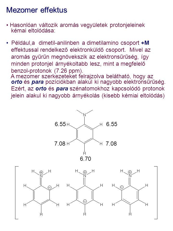 Mezomer effektus Hasonlóan változik aromás vegyületek protonjeleinek kémai eltolódása: Például,a dimetil-anilinben a dimetilamino csoport +M effektussal rendelkező elektronküldő csoport.