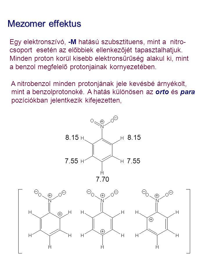 Mezomer effektus Egy elektronszívó, -M hatású szubsztituens, mint a nitro- csoport esetén az előbbiek ellenkezőjét tapasztalhatjuk. Minden proton korü