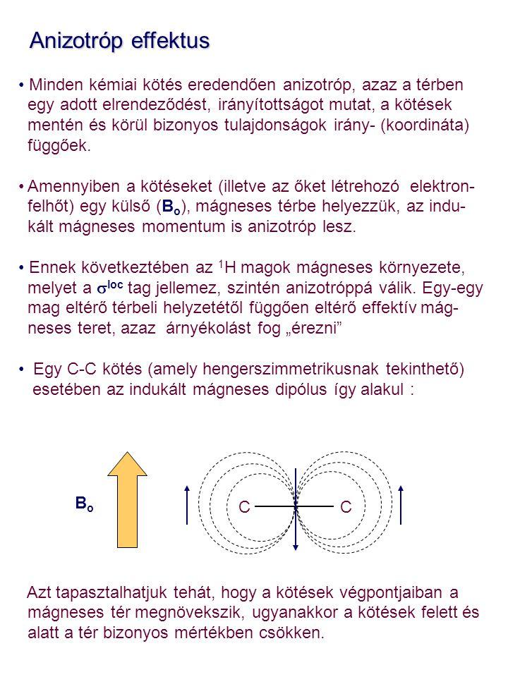 Anizotróp effektus Anizotróp effektus Minden kémiai kötés eredendően anizotróp, azaz a térben egy adott elrendeződést, irányítottságot mutat, a kötések mentén és körül bizonyos tulajdonságok irány- (koordináta) függőek.