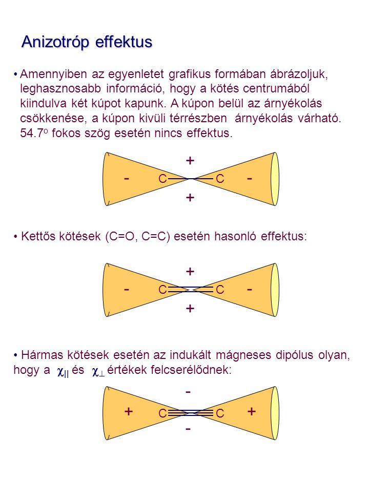 Anizotróp effektus Anizotróp effektus Amennyiben az egyenletet grafikus formában ábrázoljuk, leghasznosabb információ, hogy a kötés centrumából kiindu