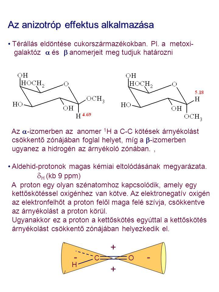 Az anizotróp effektus alkalmazása Térállás eldöntése cukorszármazékokban. Pl. a metoxi- galaktóz  és  anomerjeit meg tudjuk határozni Az  -izomerb