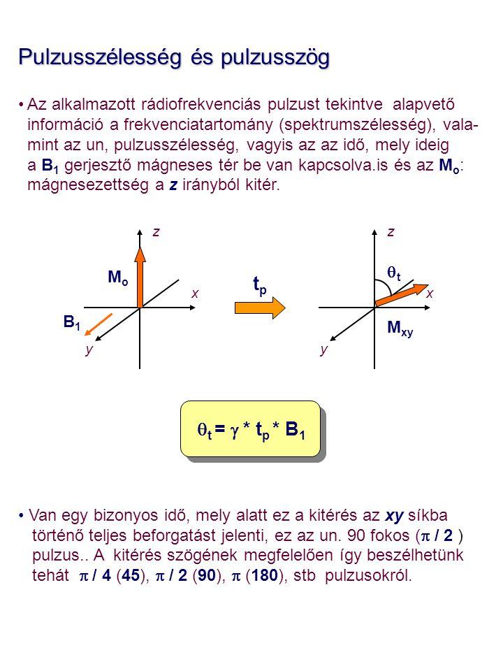 Pulzusszélesség és pulzusszög Az alkalmazott rádiofrekvenciás pulzust tekintve alapvető információ a frekvenciatartomány (spektrumszélesség), vala- mint az un, pulzusszélesség, vagyis az az idő, mely ideig a B 1 gerjesztő mágneses tér be van kapcsolva.is és az M o : mágnesezettség a z irányból kitér.