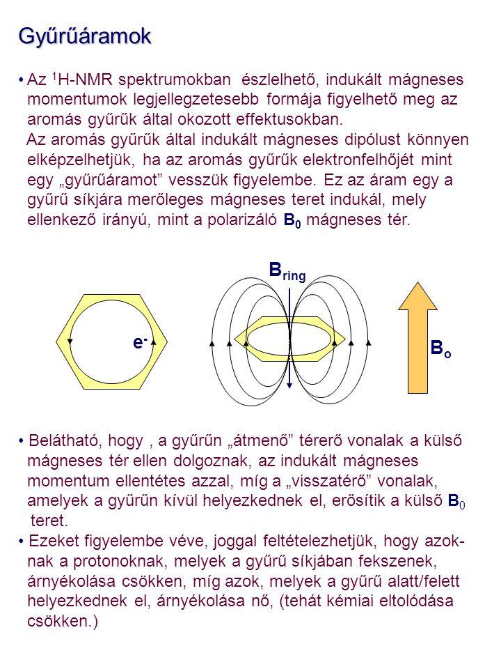 Gyűrűáramok Az 1 H-NMR spektrumokban észlelhető, indukált mágneses momentumok legjellegzetesebb formája figyelhető meg az aromás gyűrűk által okozott