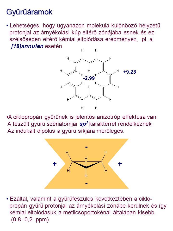Gyűrűáramok Lehetséges, hogy ugyanazon molekula különböző helyzetű protonjai az árnyékolási kúp eltérő zónájába esnek és ez szélsőségen eltérő kémiai eltolódása eredményez, pl.
