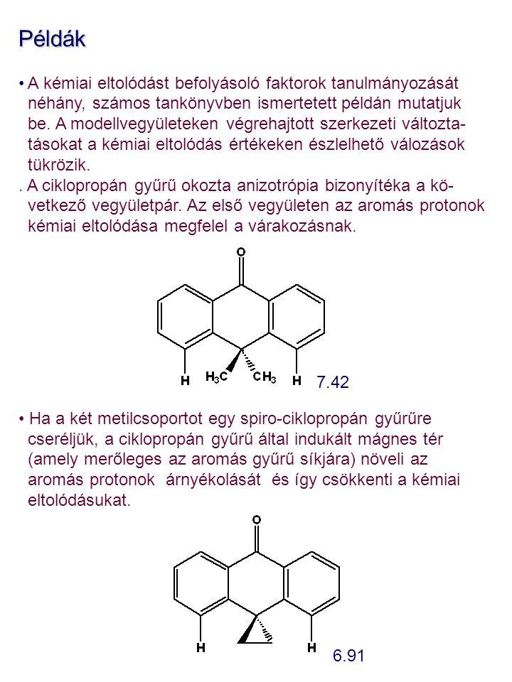 Példák A kémiai eltolódást befolyásoló faktorok tanulmányozását néhány, számos tankönyvben ismertetett példán mutatjuk be. A modellvegyületeken végreh